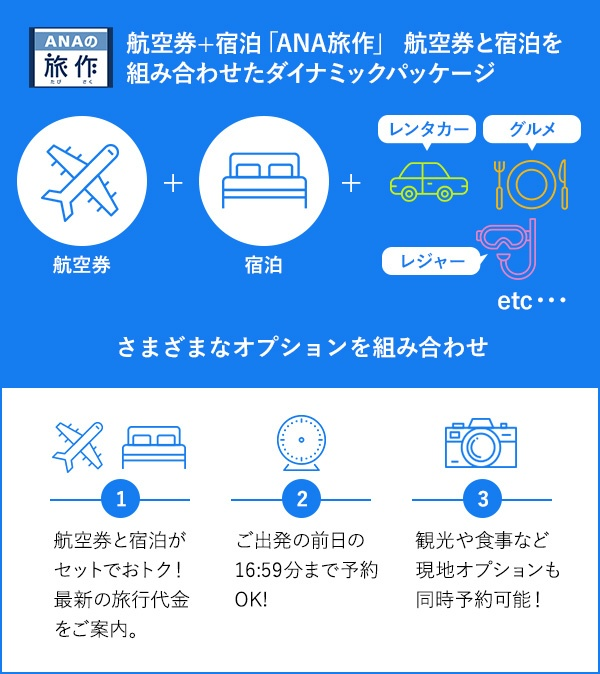 航空券+宿泊「ANA旅作」航空券と宿泊を組み合わせたダイナミックパッケージ