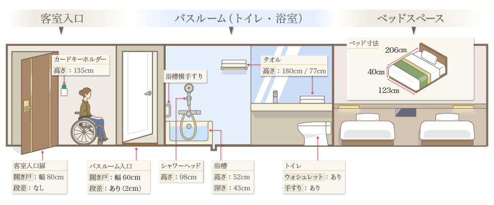 入口、バスルーム(トイレ・浴室)、ベッドスペース