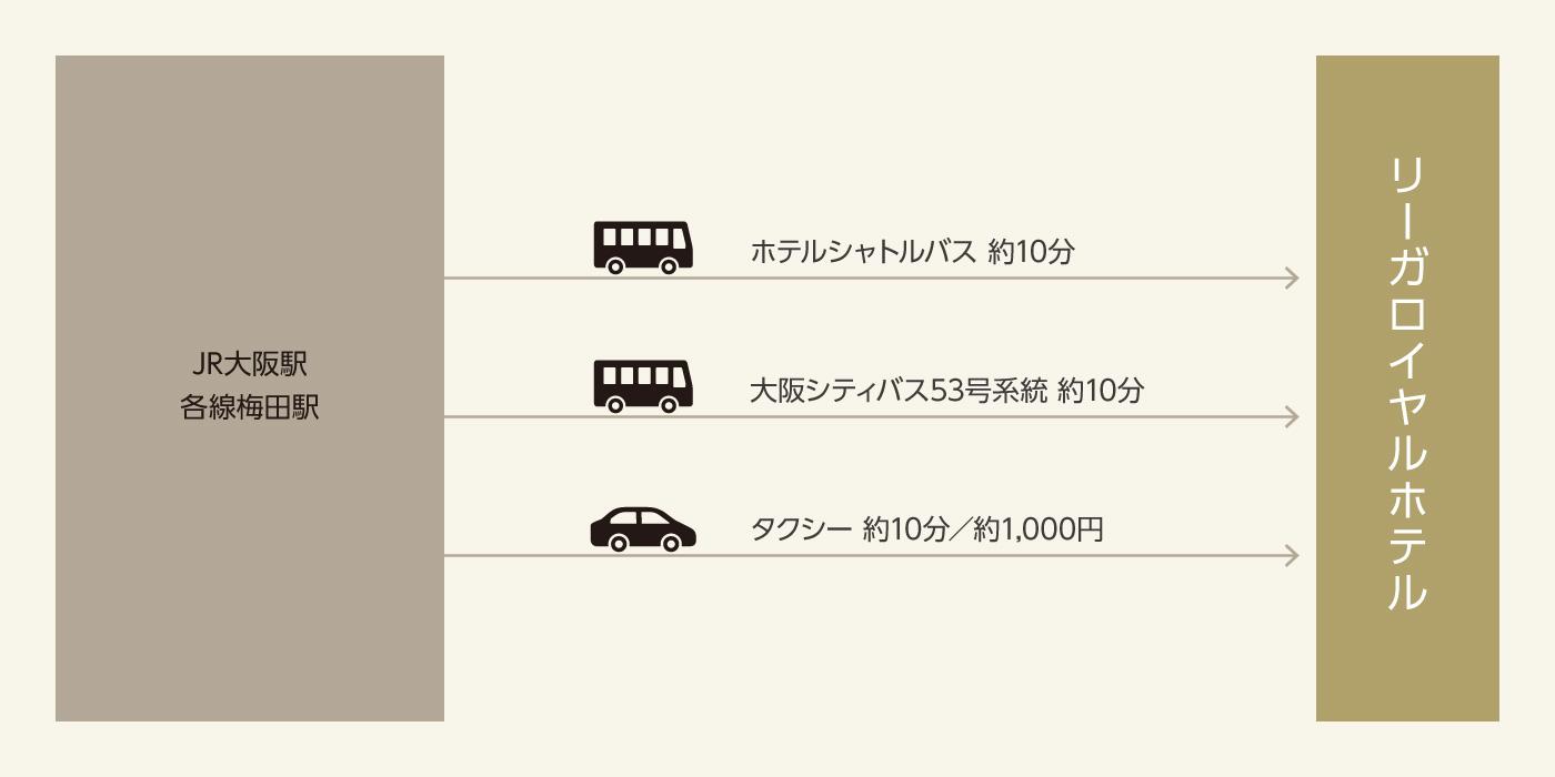 電車・バスでお越しの方